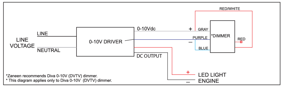Wiring Diagram For Linear LED