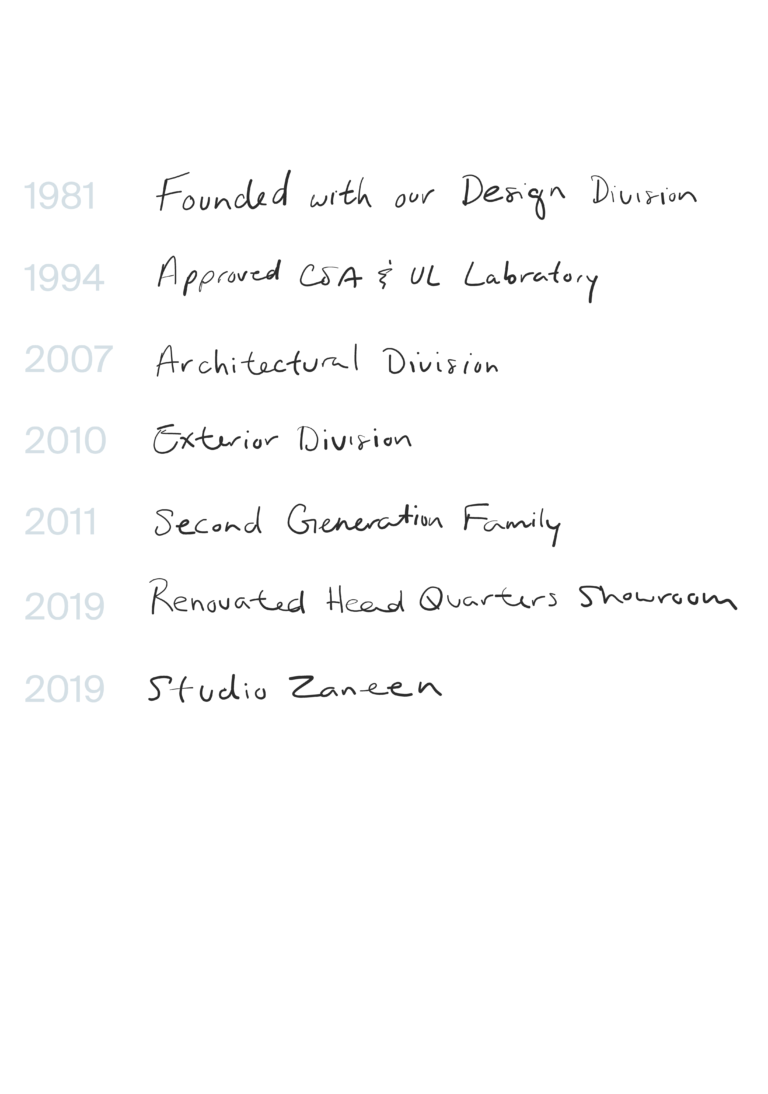 Zaneen 40th anniversary timeline of milestones